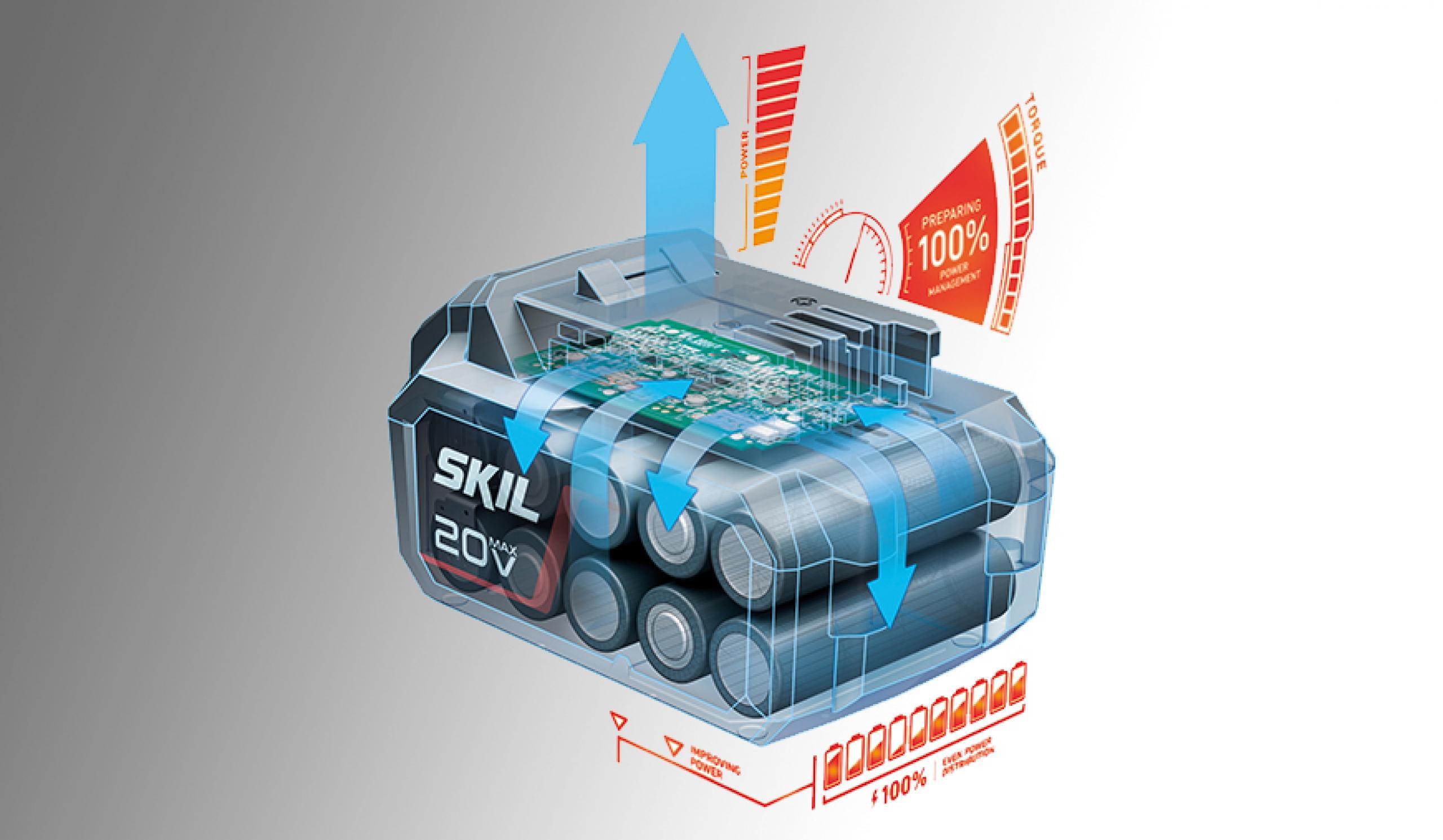 ActivCell™: Pametno upravljanje energije